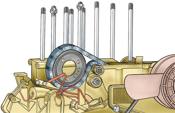 Технические Тормозные Рекомендуемое Как правильно натянуть Контрактный