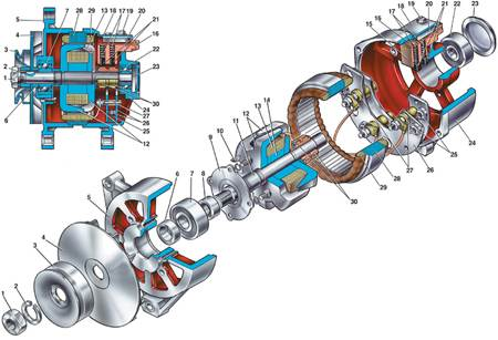 Электрооборудование (21412-01